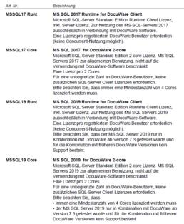 Auszug aus der DocuWare Preisliste für
